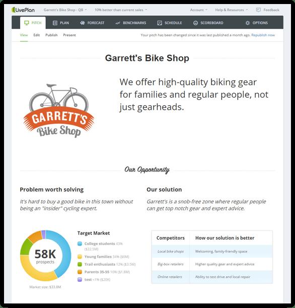 Garrett's Bike Shop