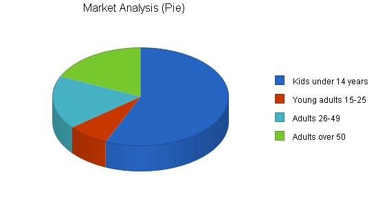 martial arts school business plan sample market analysis. Black Bedroom Furniture Sets. Home Design Ideas