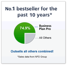 number one bestseller for the past ten years. business plan pro 74.9% market share. outsells all others combined. sales data from npd group.