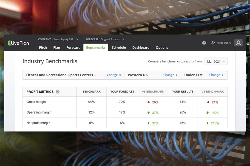 Mauricio uses the Results vs Benchmark view to compare actual performance to his forecasts, helping him identify potential issues.
