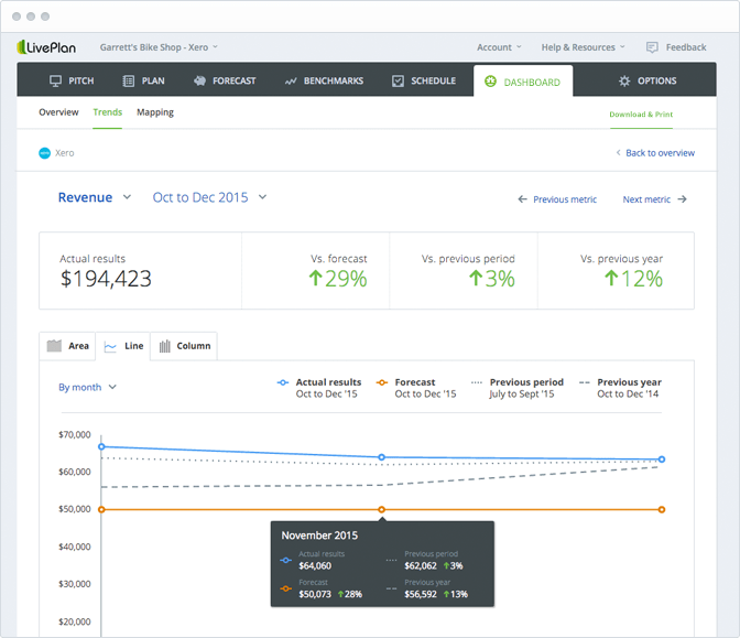 Maximize your revenue by monitoring your progress