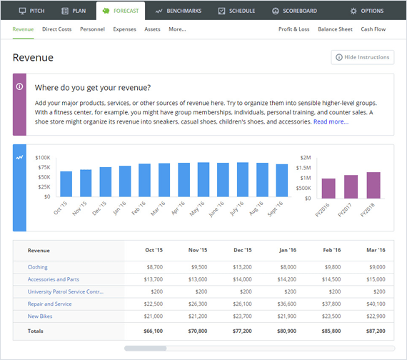 Forecast your revenue to see if your idea will work financially