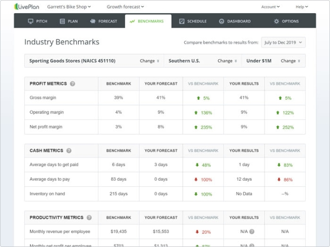 Industry benchmark report screenshot