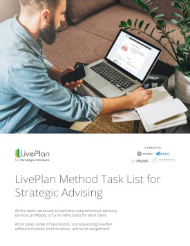 LivePlan Method Guide