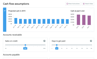 An example of financial charts with slider controls for sales on credit and days to get paid.